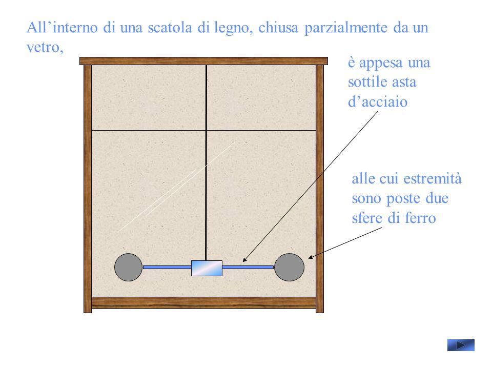 Allinterno di una scatola di legno, chiusa parzialmente da un vetro, è appesa una sottile asta dacciaio alle cui estremità sono poste due sfere di ferro