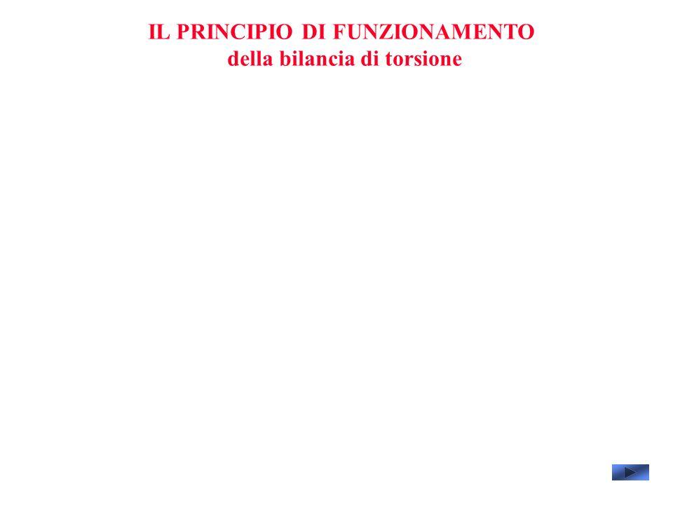 IL PRINCIPIO DI FUNZIONAMENTO della bilancia di torsione