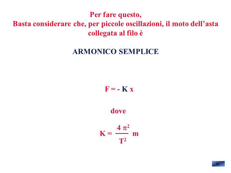 Per fare questo, Basta considerare che, per piccole oscillazioni, il moto dellasta collegata al filo è ARMONICO SEMPLICE F = - K x dove 4 2 T2T2 mK =