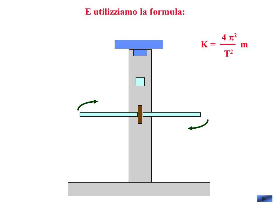 E utilizziamo la formula: 4 2 T2T2 mK =