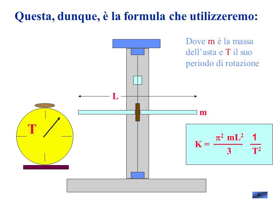 2 T2T2 K = mL 2 3 1 Questa, dunque, è la formula che utilizzeremo: L m T Dove m è la massa dellasta e T il suo periodo di rotazione
