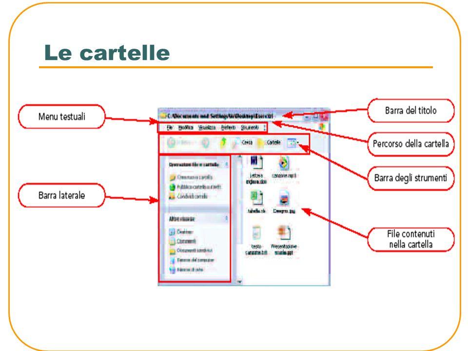 Le cartelle Una cartella può contenere file o altre cartelle, in tal caso denominate sottocartelle Le cartelle possiedono una icona che le rappresenta e le differenzia dai file Le cartelle vengono anche chiamate Directory