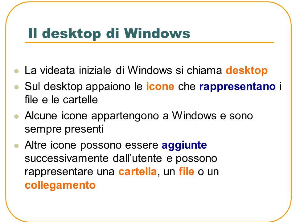 Il desktop di Windows La videata iniziale di Windows si chiama desktop Sul desktop appaiono le icone che rappresentano i file e le cartelle Alcune icone appartengono a Windows e sono sempre presenti Altre icone possono essere aggiunte successivamente dallutente e possono rappresentare una cartella, un file o un collegamento