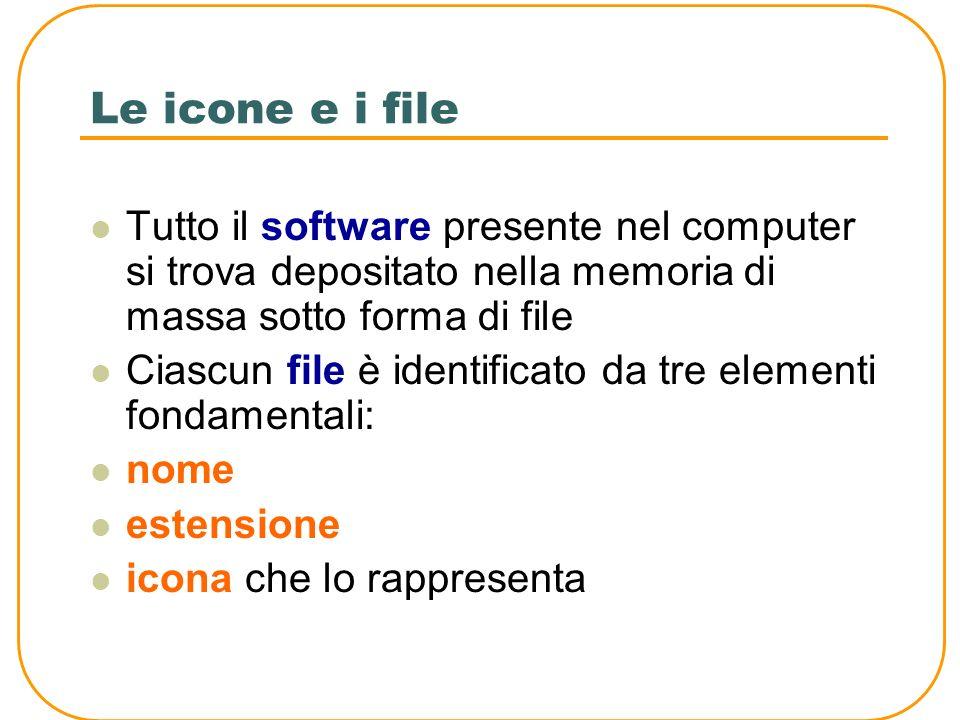 Le icone e i file Tutto il software presente nel computer si trova depositato nella memoria di massa sotto forma di file Ciascun file è identificato da tre elementi fondamentali: nome estensione icona che lo rappresenta