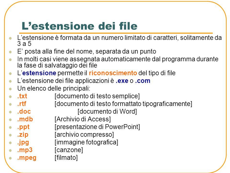 Lestensione dei file Lestensione è formata da un numero limitato di caratteri, solitamente da 3 a 5 E posta alla fine del nome, separata da un punto In molti casi viene assegnata automaticamente dal programma durante la fase di salvataggio dei file Lestensione permette il riconoscimento del tipo di file Lestensione dei file applicazioni è.exe o.com Un elenco delle principali:.txt [documento di testo semplice].rtf [documento di testo formattato tipograficamente].doc [documento di Word].mdb [Archivio di Access].ppt [presentazione di PowerPoint].zip [archivio compresso].jpg[immagine fotografica].mp3 [canzone].mpeg [filmato]