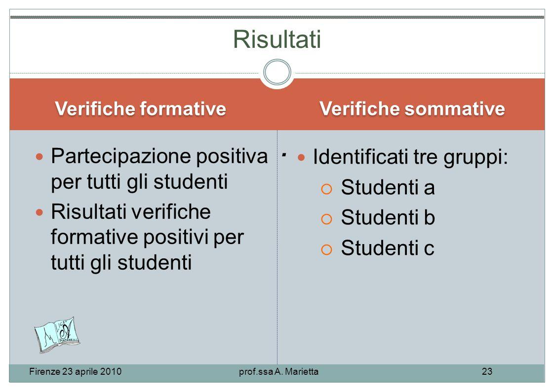 Firenze 23 aprile 2010prof.ssa A. Marietta23.