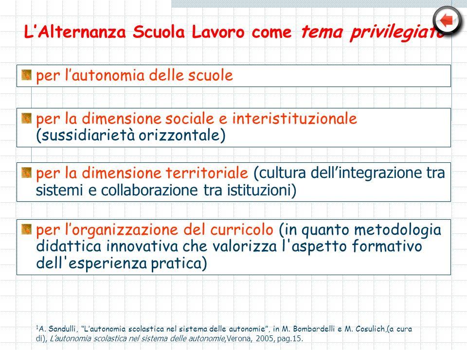 LAlternanza Scuola Lavoro come tema privilegiato per lautonomia delle scuole 1 A. Sandulli, Lautonomia scolastica nel sistema delle autonomie, in M. B