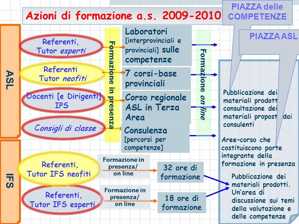 Azioni di formazione a.s. 2009-2010 ASL IFS Formazione on line Referenti, Tutor esperti Referenti Tutor neofiti Corso regionale ASL in Terza Area D oc