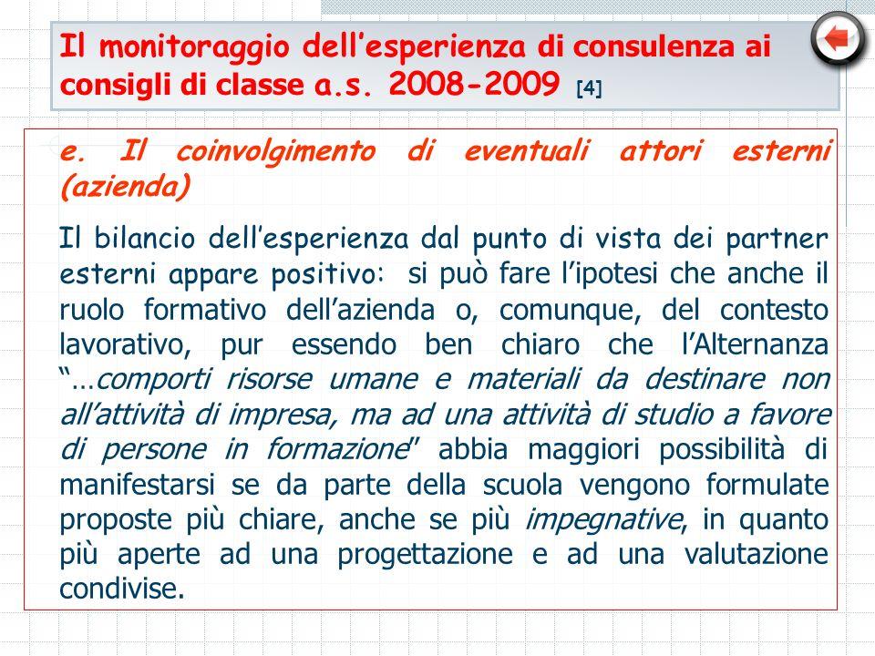 Il monitoraggio dellesperienza di consulenza ai consigli di classe a.s. 2008-2009 [4] e. Il coinvolgimento di eventuali attori esterni (azienda) Il bi