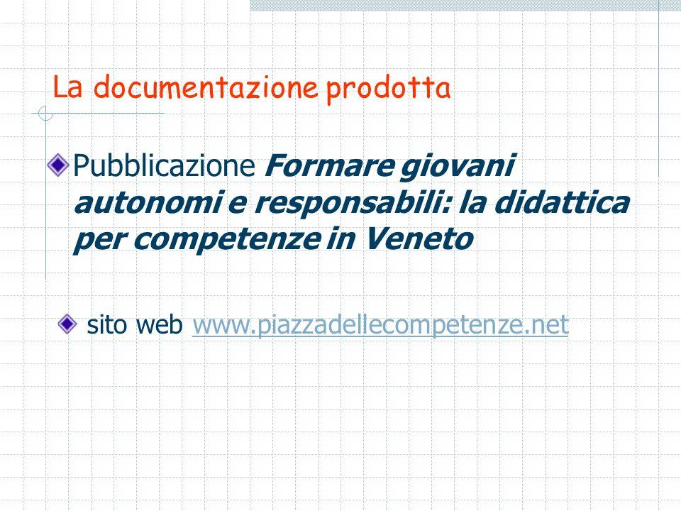 La documentazione prodotta Pubblicazione Formare giovani autonomi e responsabili: la didattica per competenze in Veneto sito web www.piazzadellecompet