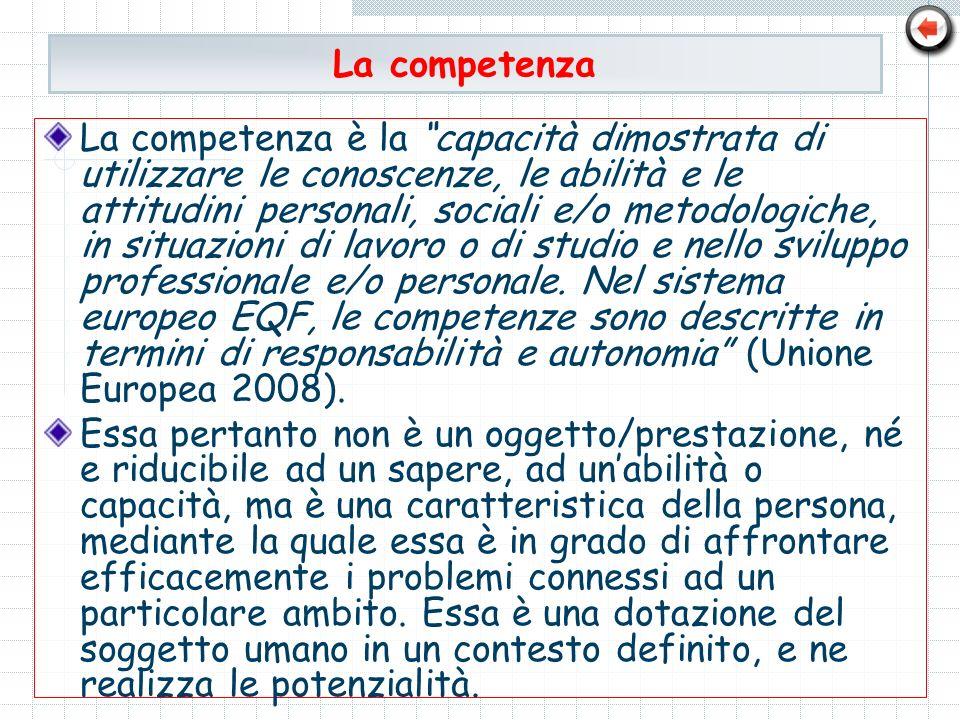 La competenza è la capacità dimostrata di utilizzare le conoscenze, le abilità e le attitudini personali, sociali e/o metodologiche, in situazioni di