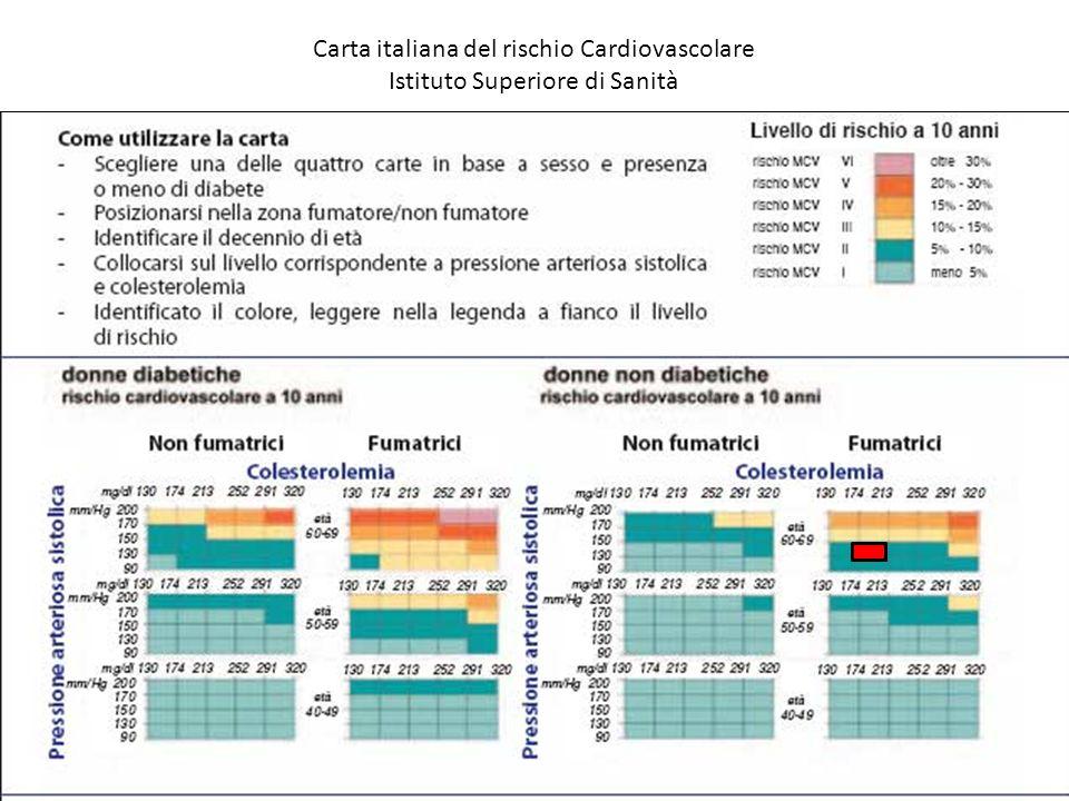 Carta italiana del rischio Cardiovascolare Istituto Superiore di Sanità