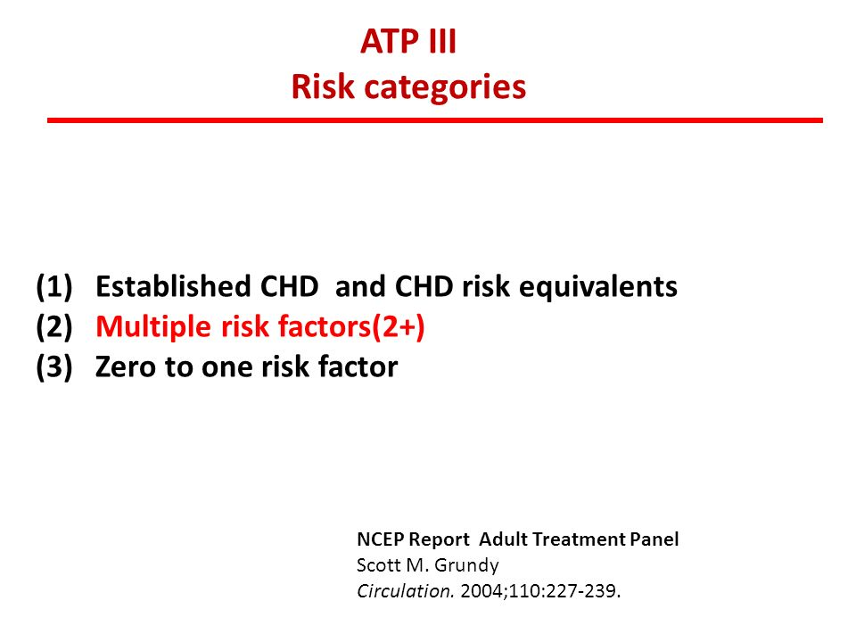 (1) Established CHD and CHD risk equivalents (2) Multiple risk factors(2+) (3) Zero to one risk factor NCEP Report Adult Treatment Panel Scott M. Grun