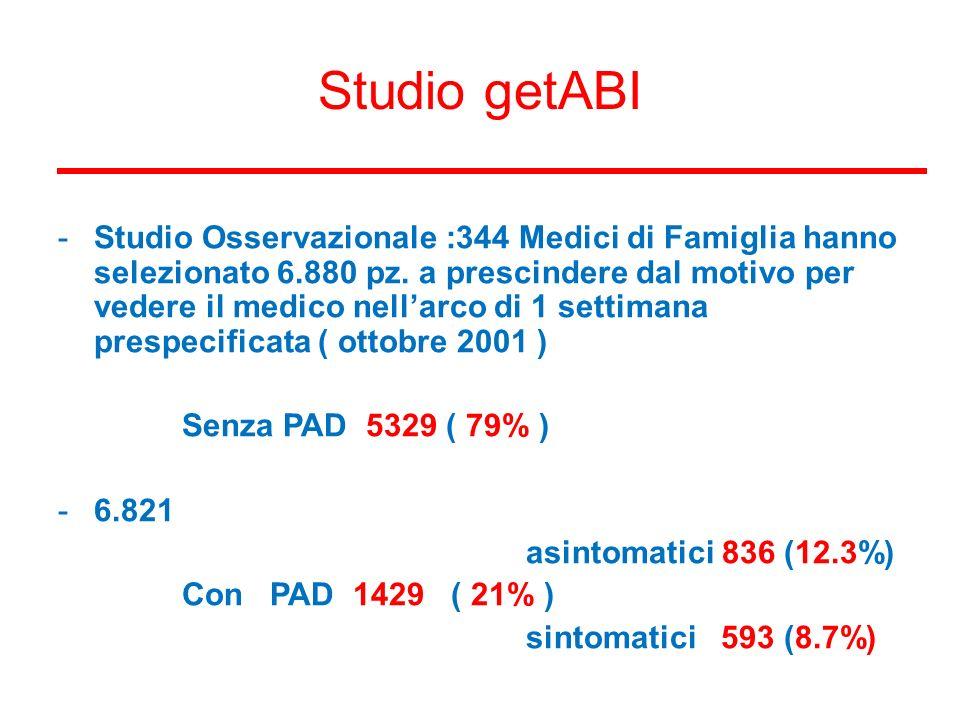 Studio getABI -Studio Osservazionale :344 Medici di Famiglia hanno selezionato 6.880 pz. a prescindere dal motivo per vedere il medico nellarco di 1 s
