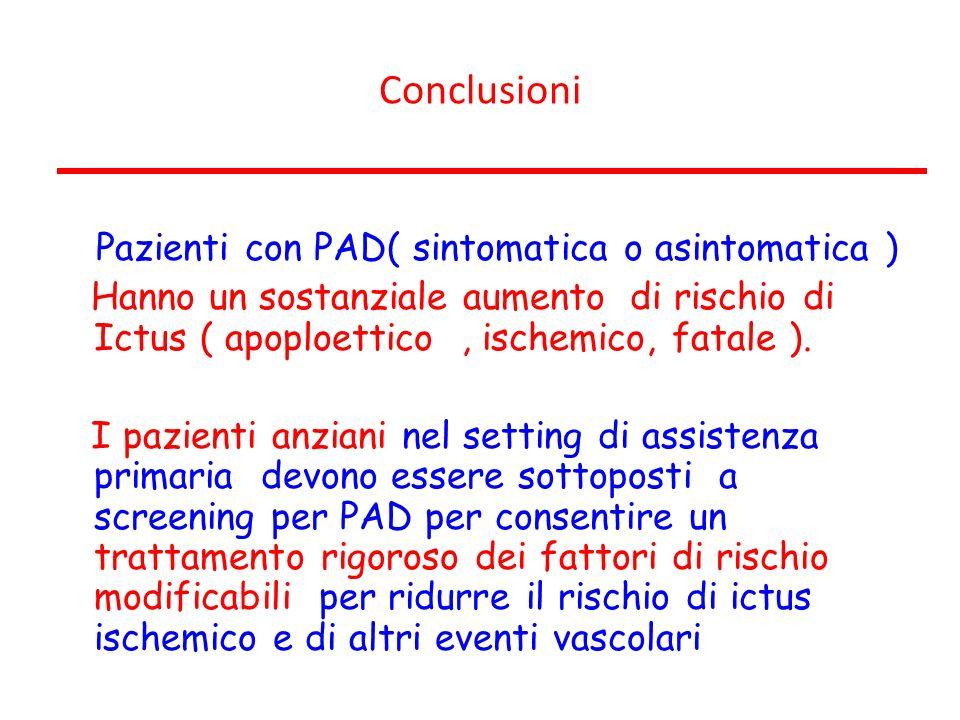 Conclusioni Pazienti con PAD( sintomatica o asintomatica ) Hanno un sostanziale aumento di rischio di Ictus ( apoploettico, ischemico, fatale ). I paz