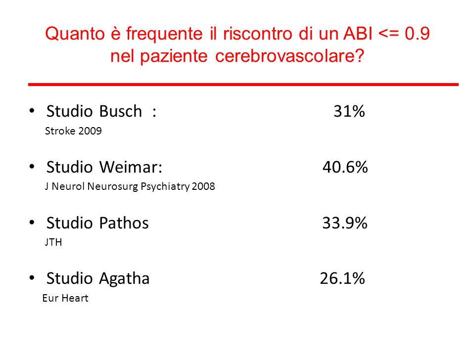 Quanto è frequente il riscontro di un ABI <= 0.9 nel paziente cerebrovascolare? Studio Busch : 31% Stroke 2009 Studio Weimar: 40.6% J Neurol Neurosurg