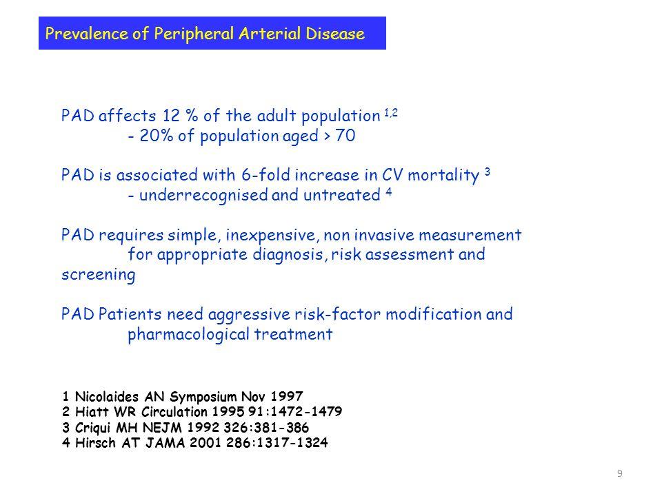 Quanto è frequente il riscontro di aterosclerosi asintomatica inteso come ABI patologico ( <=0.9 )nella popolazione ritenuta a rischio medio – basso .