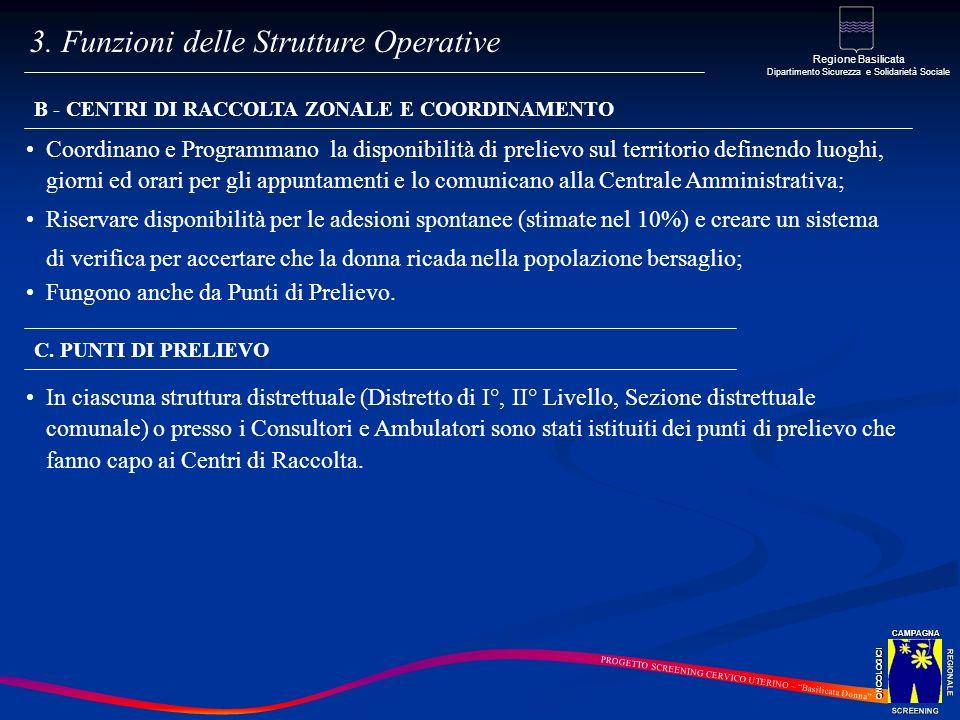 B - CENTRI DI RACCOLTA ZONALE E COORDINAMENTO 3. Funzioni delle Strutture Operative Coordinano e Programmano la disponibilità di prelievo sul territor