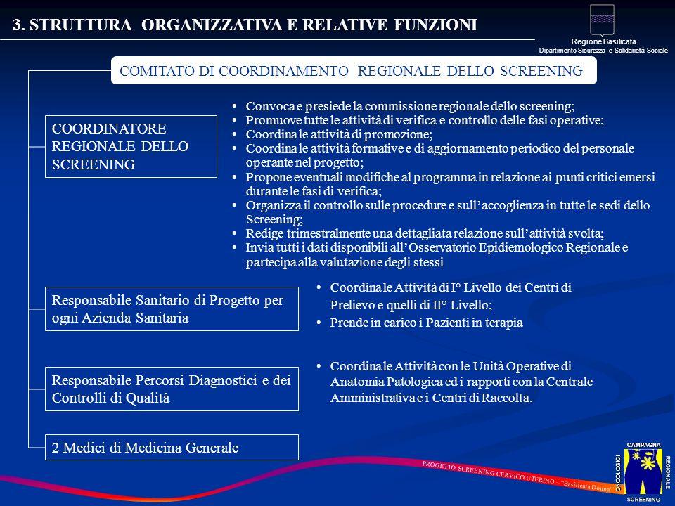 3. STRUTTURA ORGANIZZATIVA E RELATIVE FUNZIONI Convoca e presiede la commissione regionale dello screening; Promuove tutte le attività di verifica e c