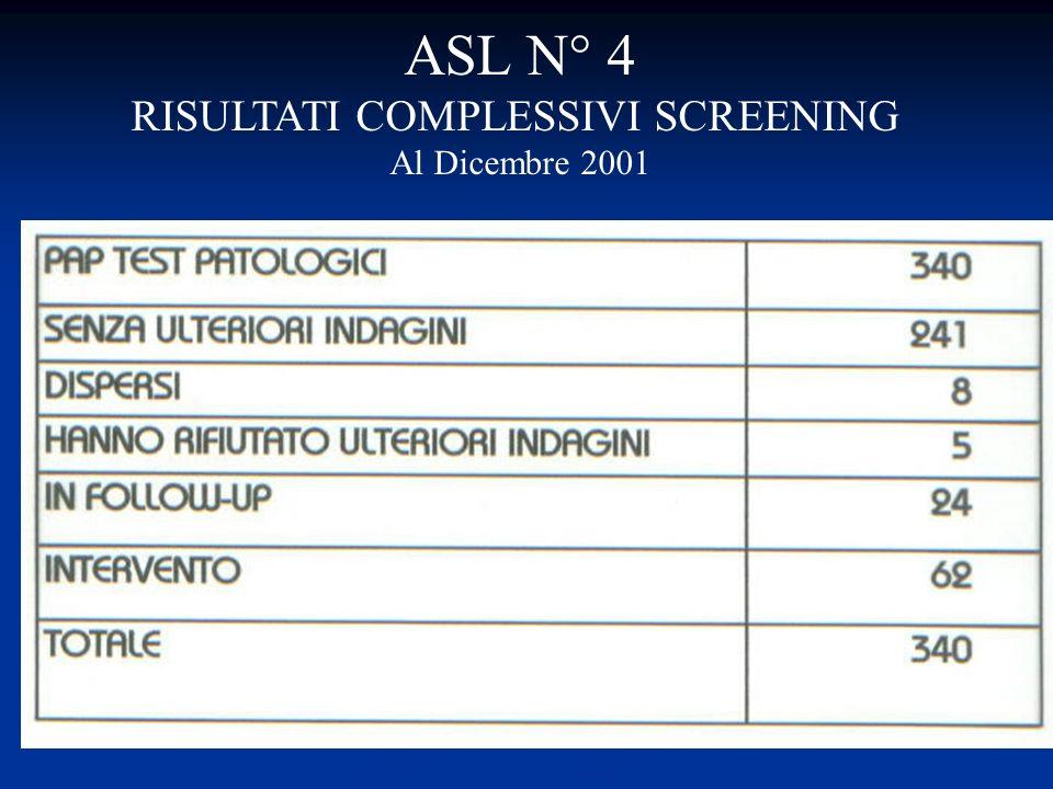ASL N° 4 RISULTATI COMPLESSIVI SCREENING Al Dicembre 2001