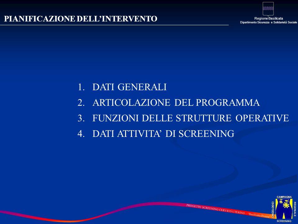1.DATI GENERALI 2.ARTICOLAZIONE DEL PROGRAMMA 3.FUNZIONI DELLE STRUTTURE OPERATIVE 4.DATI ATTIVITA DI SCREENING PIANIFICAZIONE DELLINTERVENTO REGIONAL