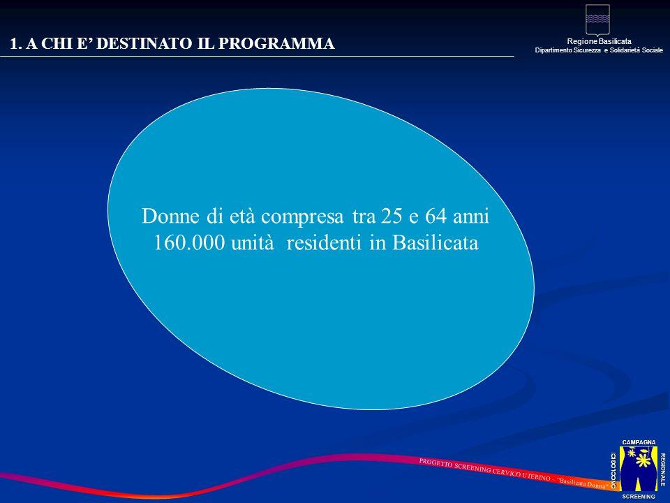 1. A CHI E DESTINATO IL PROGRAMMA Donne di età compresa tra 25 e 64 anni 160.000 unità residenti in Basilicata REGIONALE SCREENINGCAMPAGNAONCOLOGICI P