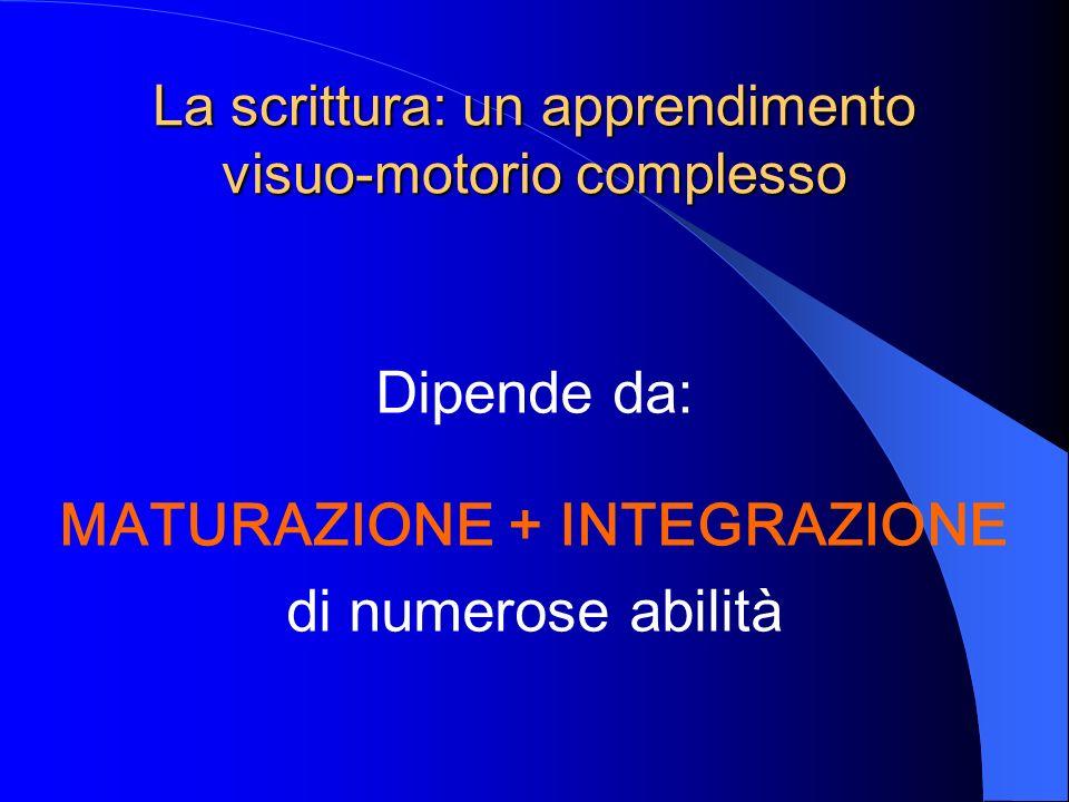 Dipende da: MATURAZIONE + INTEGRAZIONE di numerose abilità La scrittura: un apprendimento visuo-motorio complesso