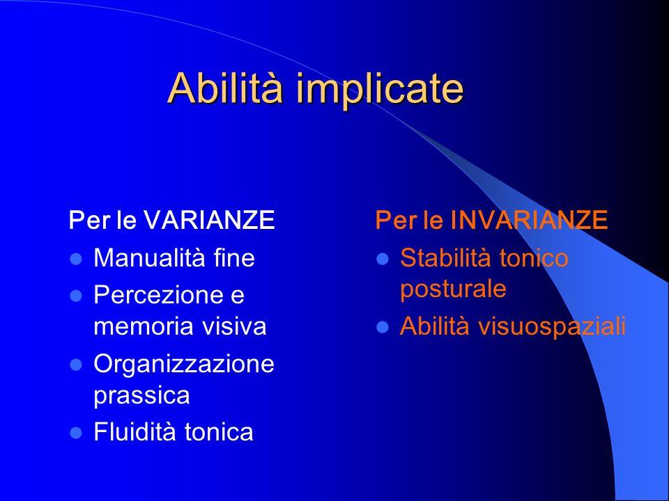 Abilità implicate Per le VARIANZE Manualità fine Percezione e memoria visiva Organizzazione prassica Fluidità tonica Per le INVARIANZE Stabilità tonic