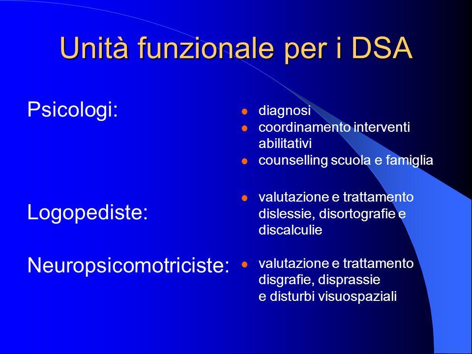 Unità funzionale per i DSA diagnosi coordinamento interventi abilitativi counselling scuola e famiglia valutazione e trattamento dislessie, disortogra
