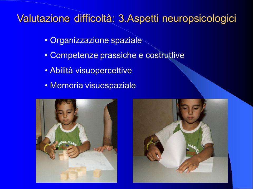 Organizzazione spaziale Competenze prassiche e costruttive Abilità visuopercettive Memoria visuospaziale Valutazione difficoltà: 3.Aspetti neuropsicol