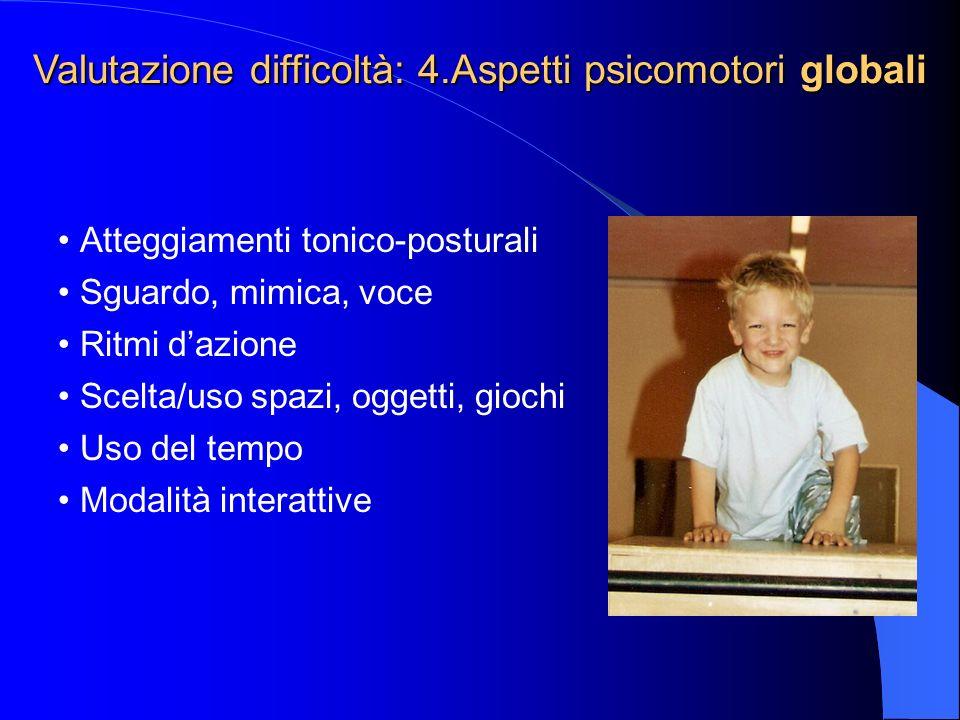 Atteggiamenti tonico-posturali Sguardo, mimica, voce Ritmi dazione Scelta/uso spazi, oggetti, giochi Uso del tempo Modalità interattive Valutazione di