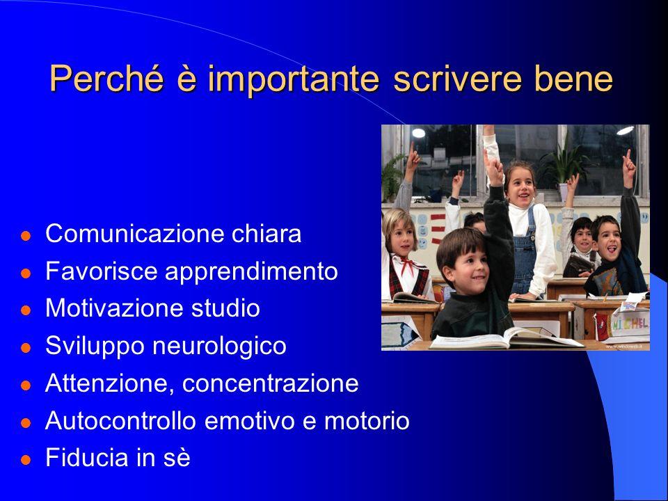 Perché è importante scrivere bene Comunicazione chiara Favorisce apprendimento Motivazione studio Sviluppo neurologico Attenzione, concentrazione Auto