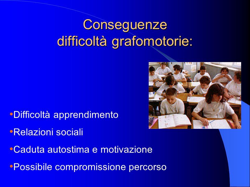 Conseguenze difficoltà grafomotorie: Difficoltà apprendimento Relazioni sociali Caduta autostima e motivazione Possibile compromissione percorso