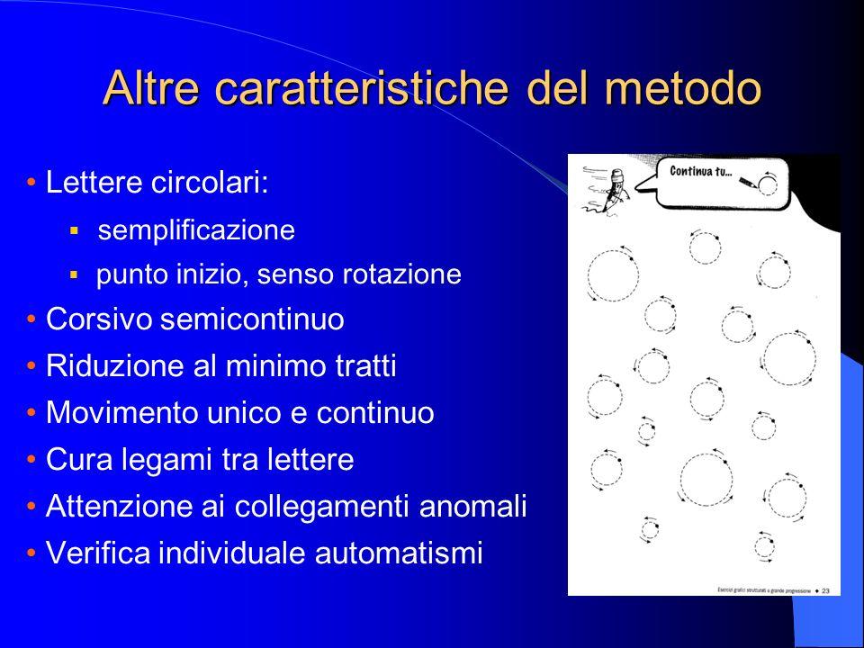 Altre caratteristiche del metodo Lettere circolari: semplificazione punto inizio, senso rotazione Corsivo semicontinuo Riduzione al minimo tratti Movi