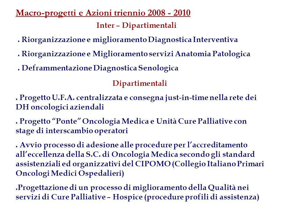 Macro-progetti e Azioni triennio 2008 - 2010 Inter – Dipartimentali. Riorganizzazione e miglioramento Diagnostica Interventiva. Riorganizzazione e Mig