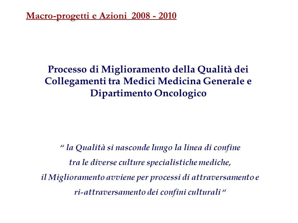 Macro-progetti e Azioni 2008 - 2010 Processo di Miglioramento della Qualità dei Collegamenti tra Medici Medicina Generale e Dipartimento Oncologico la
