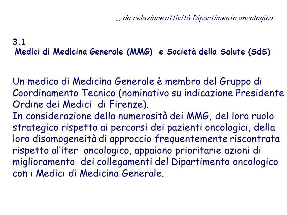 3.1 Medici di Medicina Generale (MMG) e Società della Salute (SdS) Un medico di Medicina Generale è membro del Gruppo di Coordinamento Tecnico (nominativo su indicazione Presidente Ordine dei Medici di Firenze).