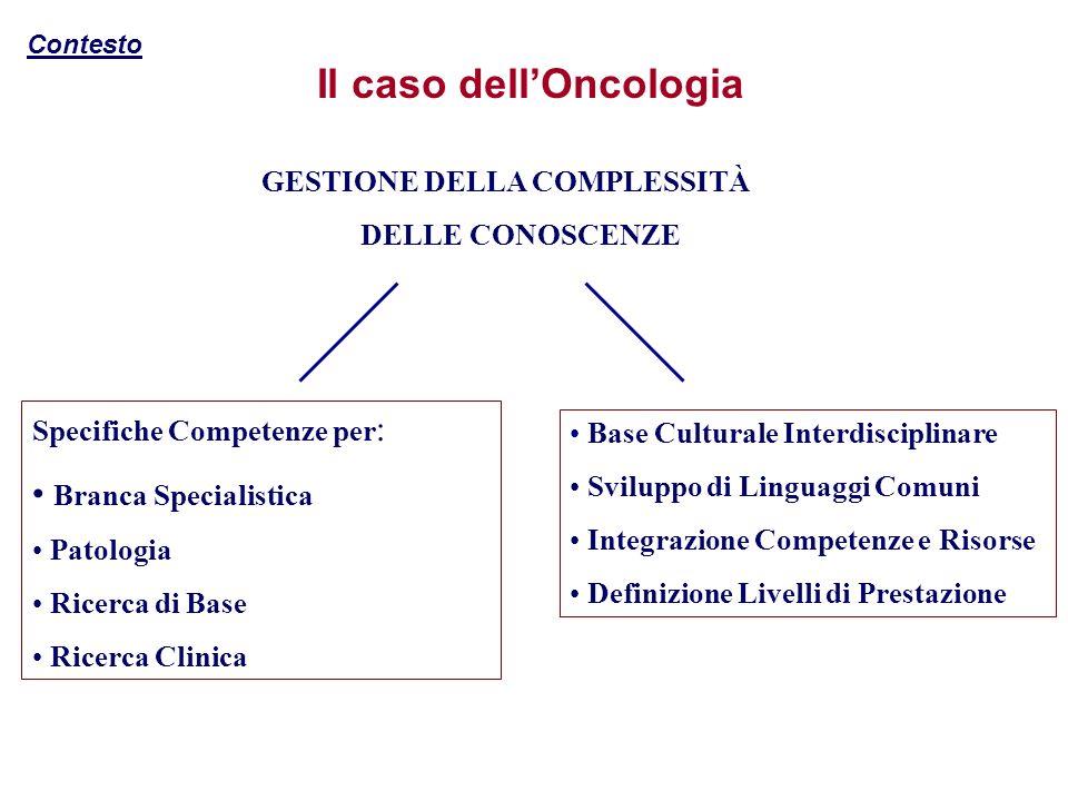 GESTIONE DELLA COMPLESSITÀ DELLE CONOSCENZE Specifiche Competenze per : Branca Specialistica Patologia Ricerca di Base Ricerca Clinica Base Culturale