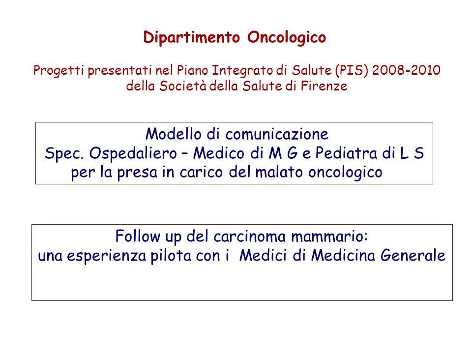Modello di comunicazione Spec. Ospedaliero – Medico di M G e Pediatra di L S per la presa in carico del malato oncologico Dipartimento Oncologico Prog