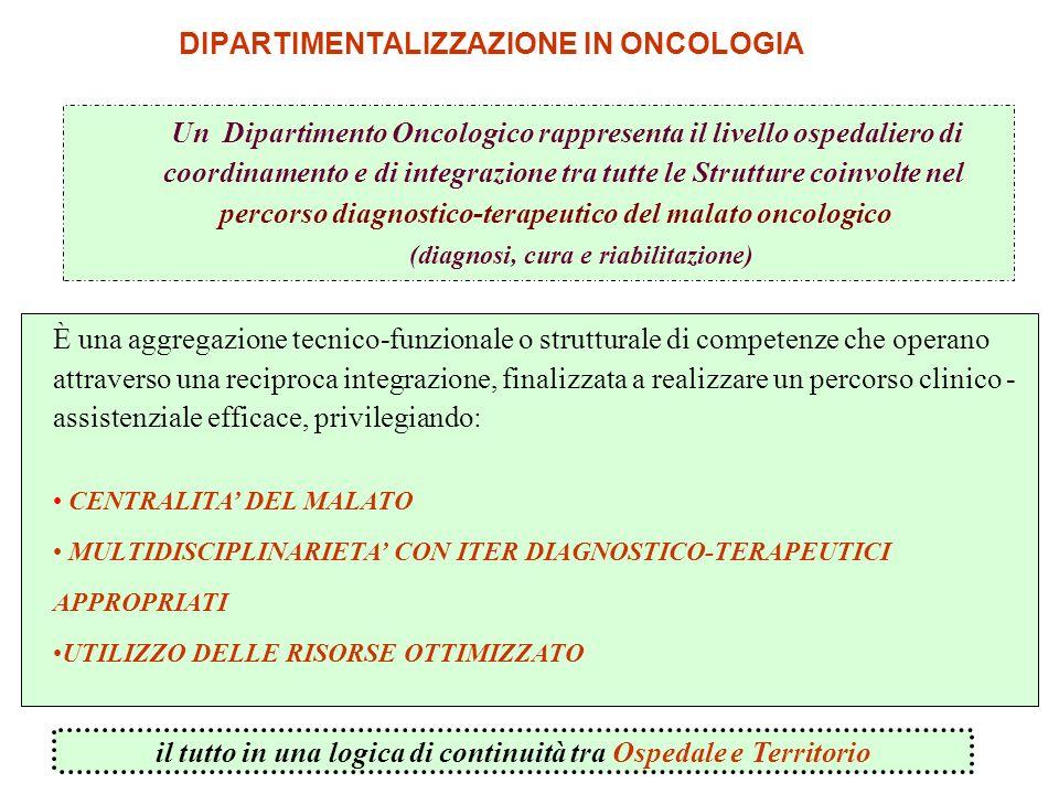 DIPARTIMENTALIZZAZIONE IN ONCOLOGIA È una aggregazione tecnico-funzionale o strutturale di competenze che operano attraverso una reciproca integrazion
