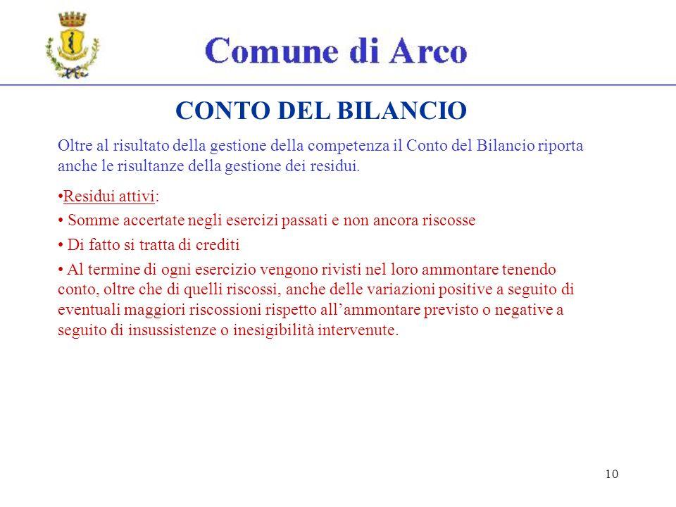 10 CONTO DEL BILANCIO Oltre al risultato della gestione della competenza il Conto del Bilancio riporta anche le risultanze della gestione dei residui.