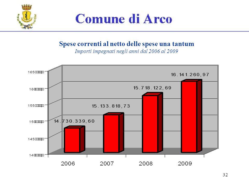 32 Spese correnti al netto delle spese una tantum Importi impegnati negli anni dal 2006 al 2009