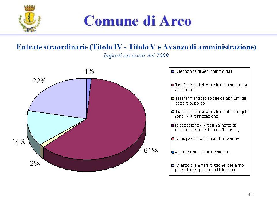 41 Entrate straordinarie (Titolo IV - Titolo V e Avanzo di amministrazione) Importi accertati nel 2009
