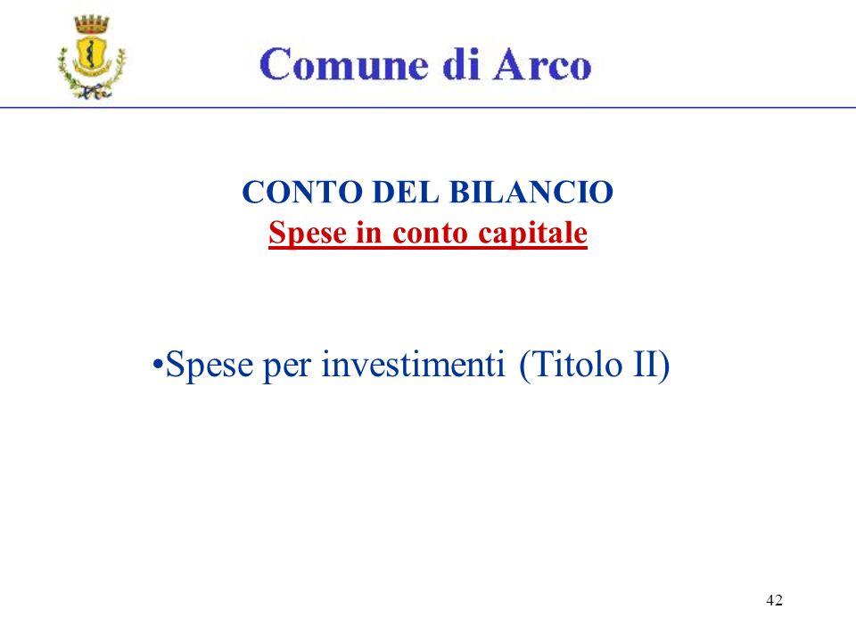 42 CONTO DEL BILANCIO Spese in conto capitale Spese per investimenti (Titolo II)