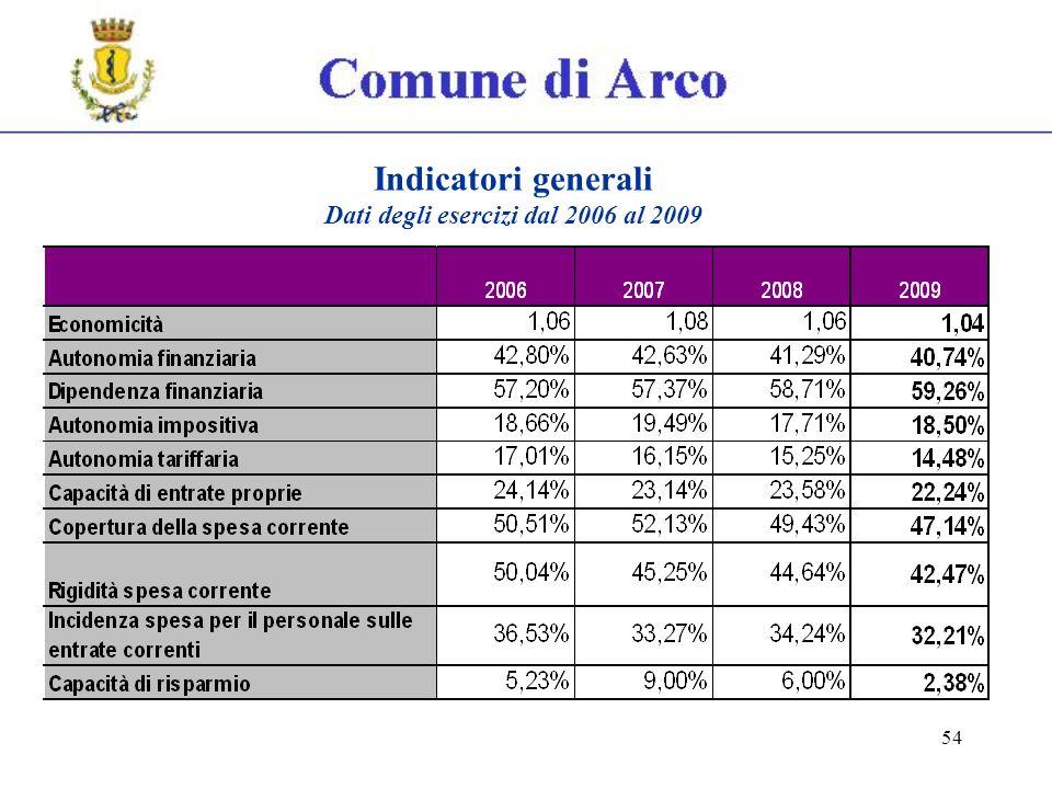 54 Indicatori generali Dati degli esercizi dal 2006 al 2009