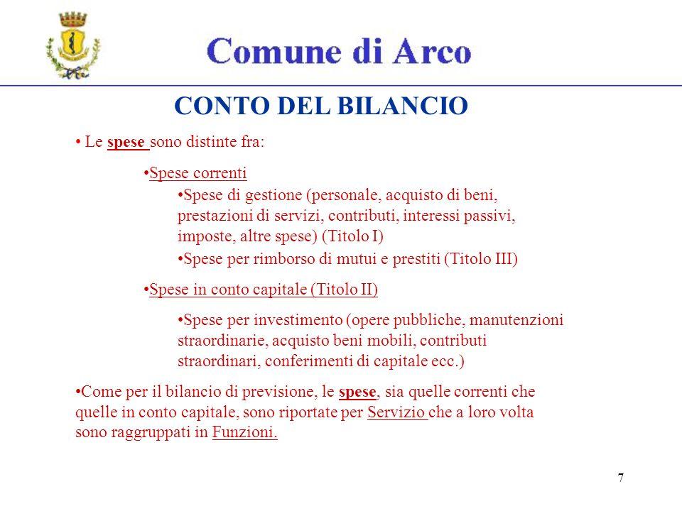 8 CONTO DEL BILANCIO Le spese nellambito dei vari servizi sono riportate per intervento Lintervento, che rappresenta la natura economica della spesa, è lunità elementare della spesa Interventi delle spese correntiInterventi delle spese in conto capitale 1) Personale1) Acquisizione di beni immobili (*) 2) Acquisto di beni di consumo2) Espropri e servitù onerose 3) Prestazioni di servizio3) Acquisto di beni per lavori in economia 4) Utilizzo beni di terzi4) Uso di beni di terzi per lavori in economia 5) Trasferimenti (contributi)5) Acquisizione di beni mobili, macchine ecc.