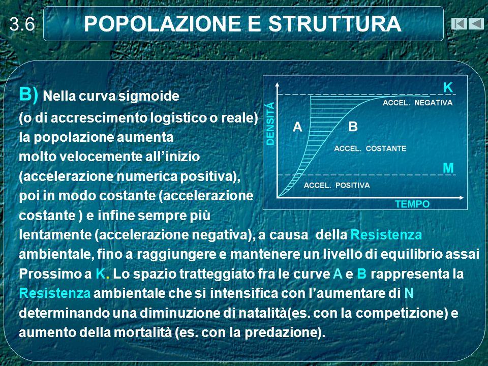 La PC può dare indicazioni sulla dinamica di popolazione. Proporzione Classi di Età STRUTTURA 3.27
