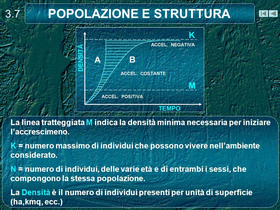 CONOSCENZA DELLA POPOLAZIONE 3.8 POPOLAZIONE E STRUTTURA
