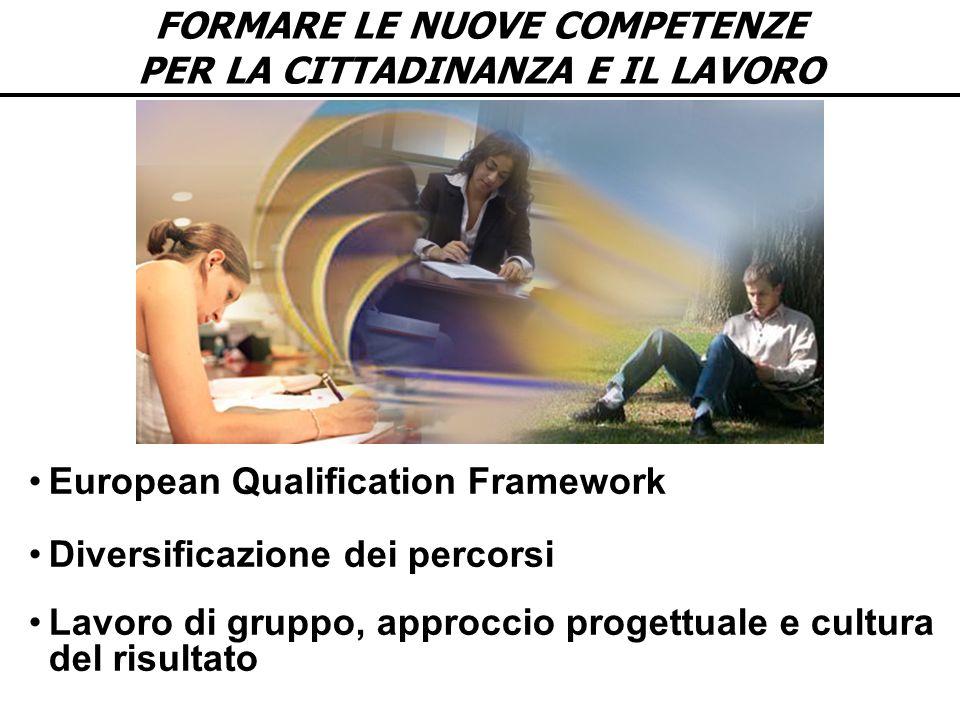 FORMARE LE NUOVE COMPETENZE PER LA CITTADINANZA E IL LAVORO European Qualification Framework Diversificazione dei percorsi Lavoro di gruppo, approccio progettuale e cultura del risultato
