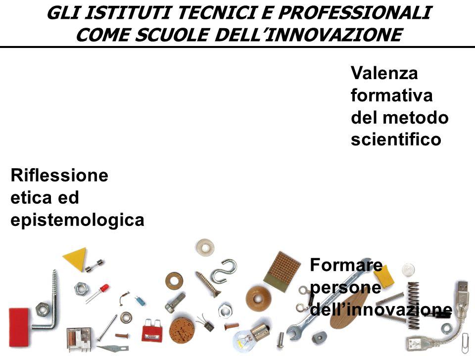 GLI ISTITUTI TECNICI E PROFESSIONALI COME SCUOLE DELLINNOVAZIONE Valenza formativa del metodo scientifico Formare persone dellinnovazione Riflessione etica ed epistemologica